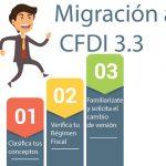 Pasos para realizar migración a CFDI 3.3