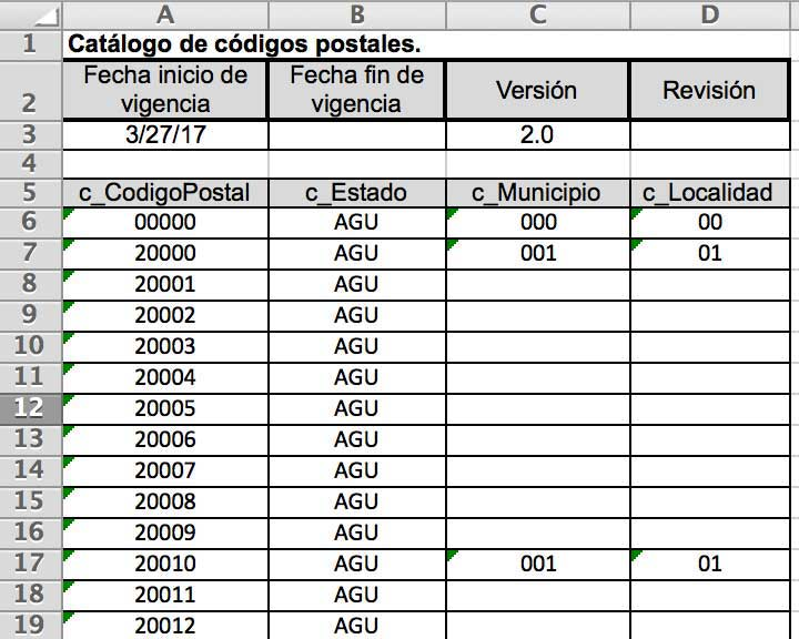 Catálogo de códigos postales CFDI 3.3