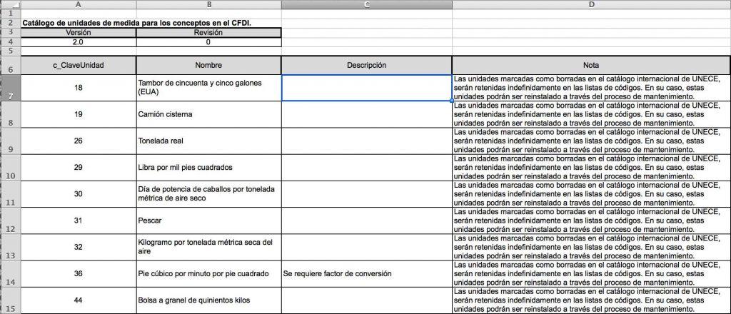 Catálogo de unidad de medida CFDI 3.3