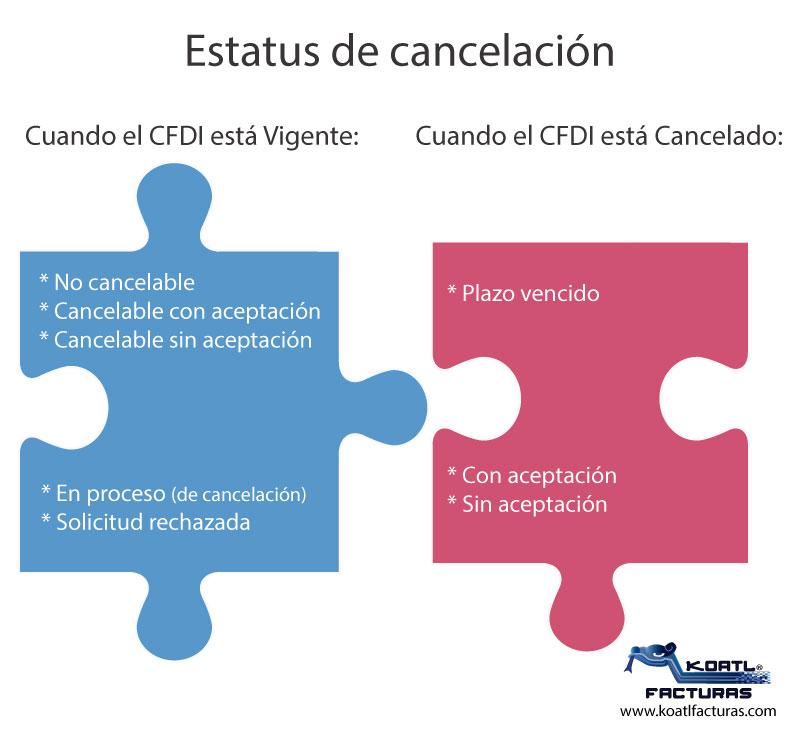 nuevo estatus de cancelación de facturas cfdi 3.3