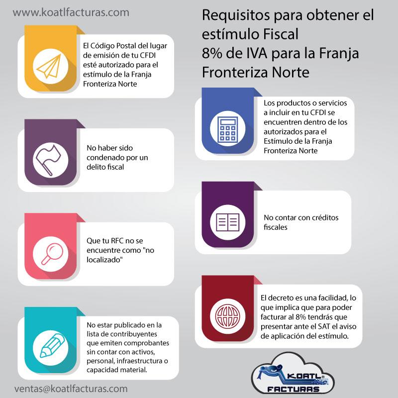 Requisitos para obtener el estímulo fiscal 8% de IVA en la frontera de México