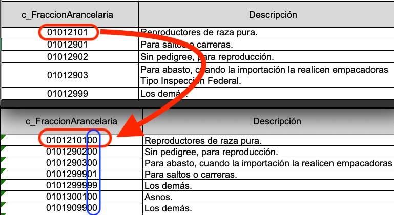 actualización fracción arancelaria con número de identificación comercial (NICO)