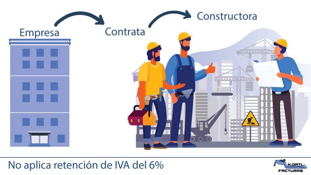 empresa contrata constructora no aplica retención de iva 6