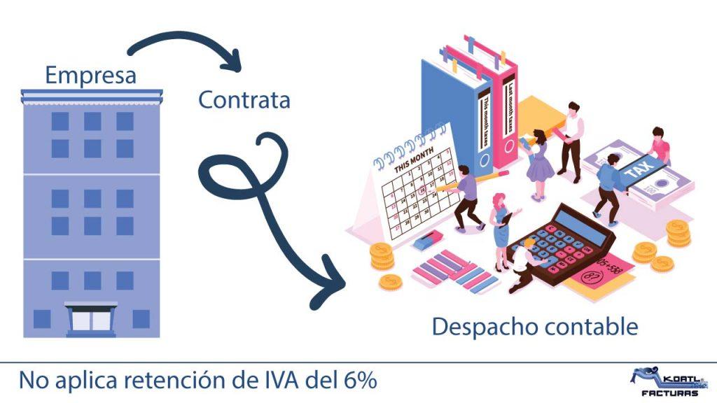 empresa contrata despacho contable retencion de iva 6