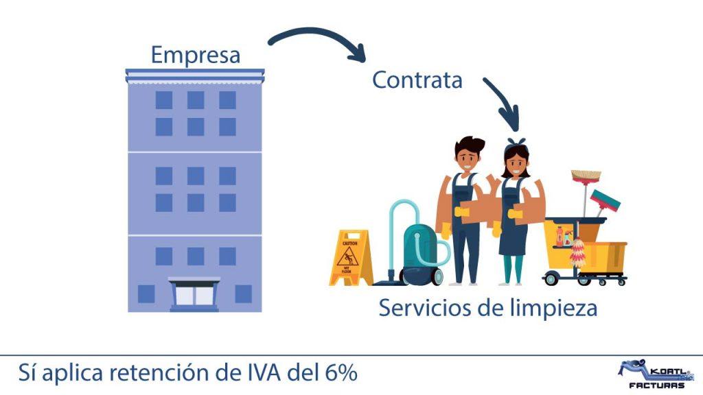 retencion de IVA del 6 cuando empresa contrata servicios de limpieza