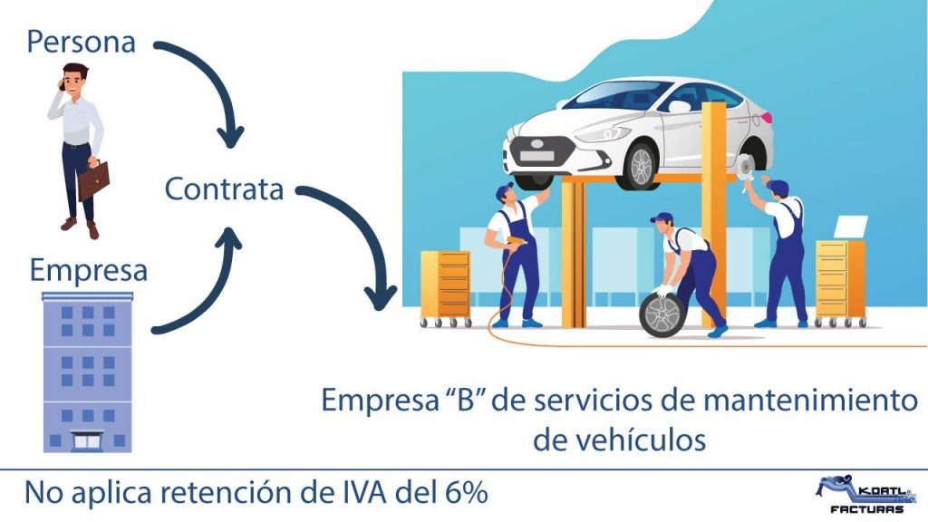 retención iva 6 cuando empresa o persona contrata servicos de mantenimiento de vehículos