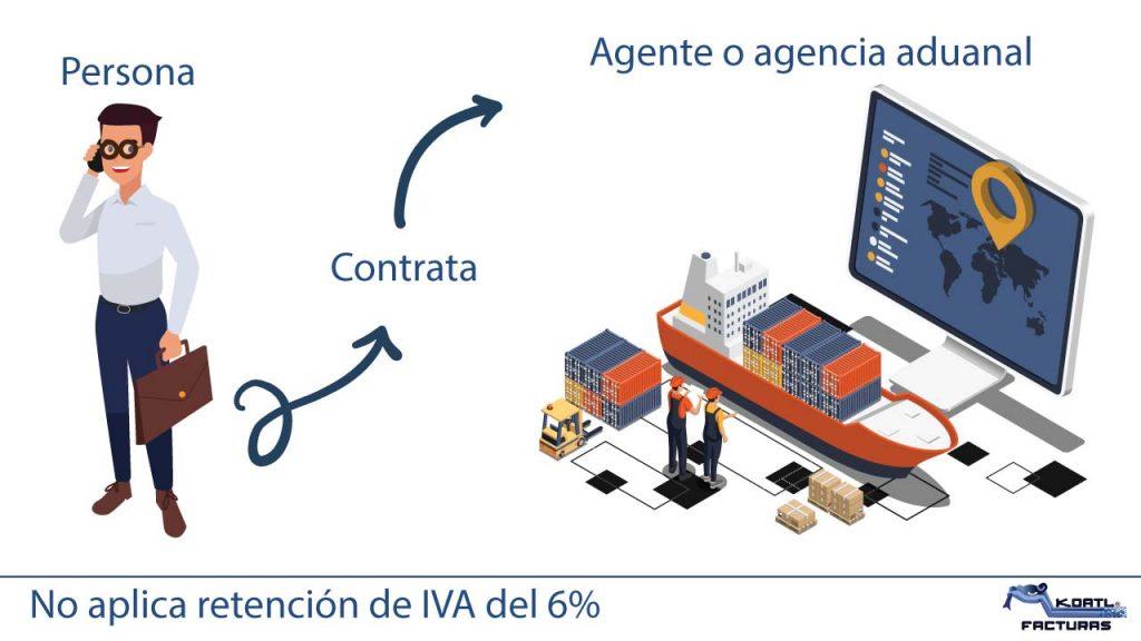 retención de IVA 6 cuando persona contrata agente o agencia aduanal