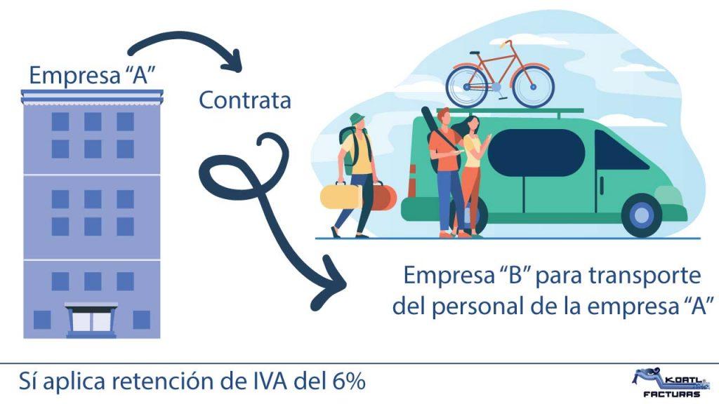 transporte de personal si aplica retencion de IVA 6